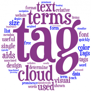 tagul wordle alternative
