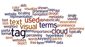 wordle alternatives