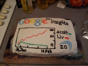 Google Insights Cake